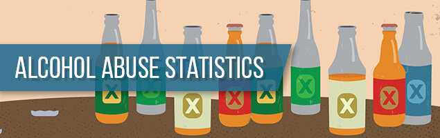 Alcohol Abuse Statistics