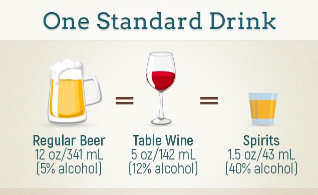 One Standard Drink