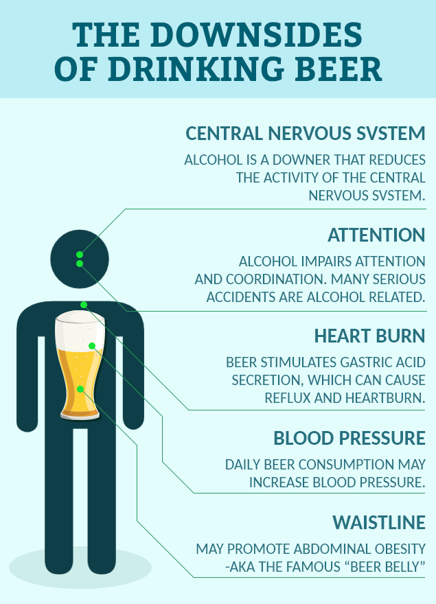 The Downsides of Drinking Beer